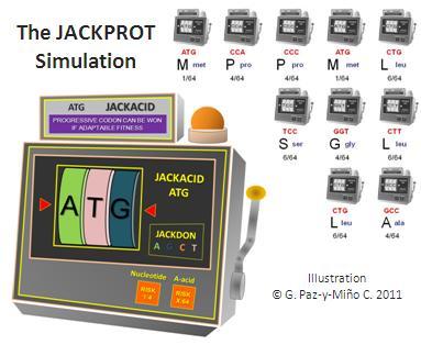 TheJackprotSimulation